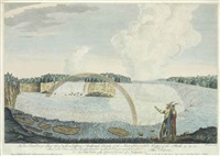 """an east view of the great cataract of niagara. perpendr. heigth [sic] of the fall 162 feet, breadth about a mile & quarter. drawn on the spot by thos. davies capt """"lieut"""" in the royal regt. of artillery., by j. fougeron by thomas davies"""